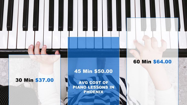 How Much Do Piano Lessons Cost in Phoenix?